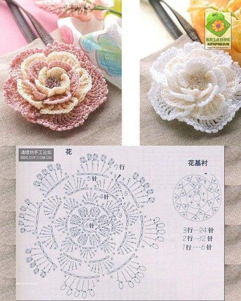 Вязаные цветы крючком схемы и описания подробно для начинающих: 11.