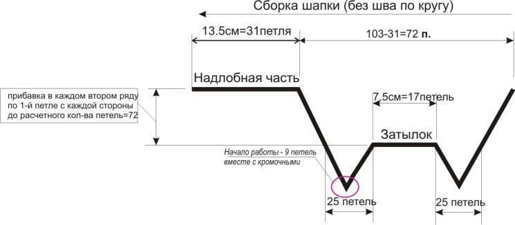 shapka-s-ushkami