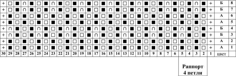 Схема вязки пинеток с подробным описанием и фото 67