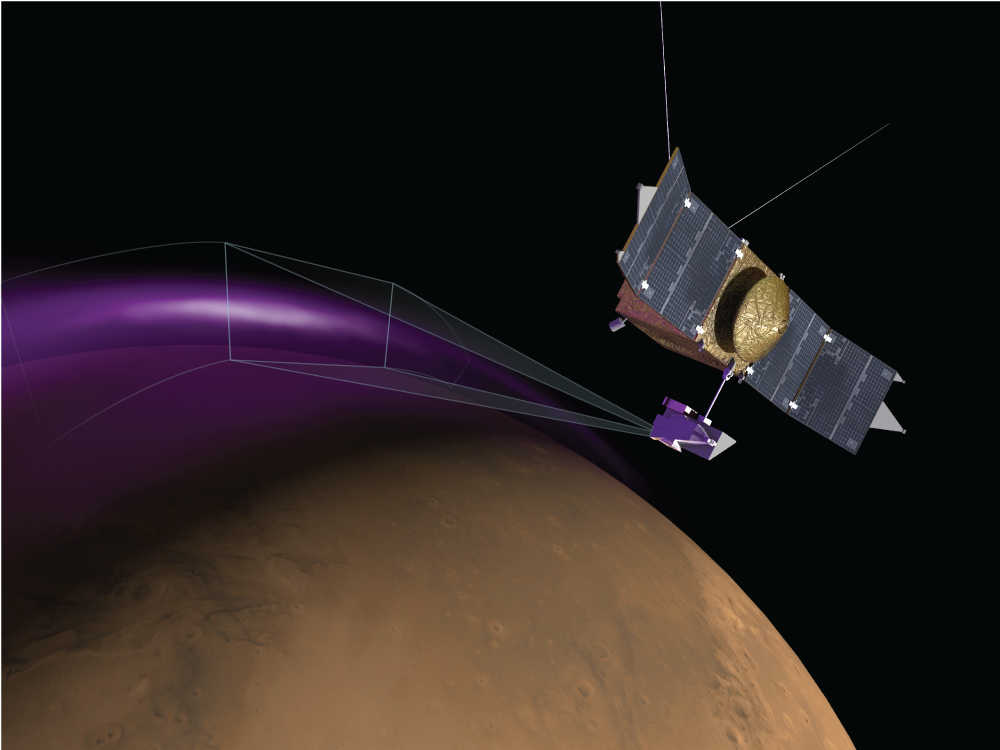"Artist's conception of MAVEN's Imaging UltraViolet Spectrograph (IUVS) observing the ""Christmas Lights Aurora"" on Mars. MAVEN observations show that aurora on Mars is similar to Earth's ""Northern Lights"" but has a different origin. Image Credit: University of Colorado"