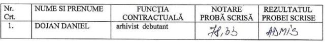 Concurs arhivist Tecuci