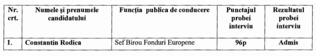 Fonduri europene Tecuci