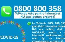 TELVERDE la care pot fi cerute informații despre coronavirus