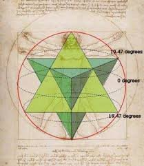 Jung Synchronicity 33:33