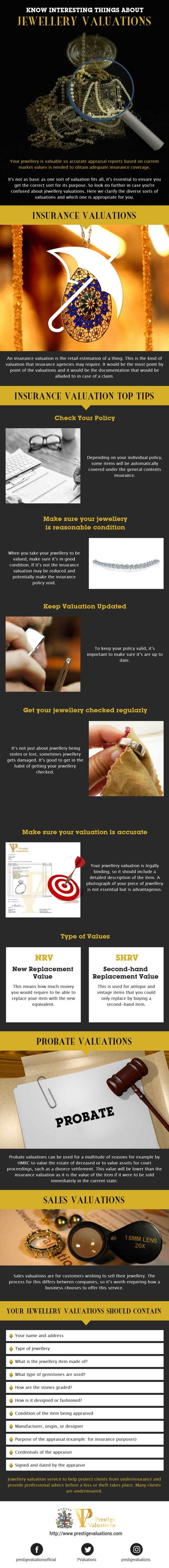 The Interesting facts about Jewellery Valuations and all you need to know