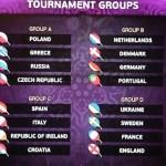 Keputusan Undian EURO 2012 (Ukraine/Poland) dan Jadual Perlawanan