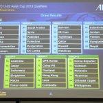 Keputusan undian, jadual perlawanan AFC- u22, Asian Cup 2013 [qualifier]