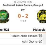 Malaysia u23 tewaskan brunei u23 2-0, sukan sea 2013