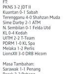 Keputusan perlawanan piala fa pusingan1, 21 januari 2014 part 2
