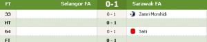 result selangor vs sarawak piala fa, keputusan piala fa selangor vs sarawak 4 feb 2014,