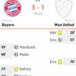 Keputusan manchester united vs bayern munich 10.04.2014 suku akhir kedua eufa champions league