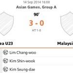 Keputusan malaysia u23 vs south korea u23 afc 14.09.2014