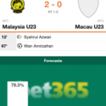 Full video gol highlights malaysia u23 vs Macau u23 2-0 piala afc u23 29/3/2015