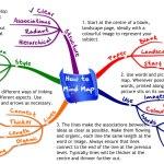 Cara untuk buat peta minda dengan mudah