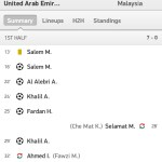 Keputusan malaysia 0-10 uae kempen piala dunia 3.9.2015
