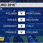 Pasukan yang mara ke suku akhir euro 2016