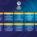 Live streaming malaysia u23 vs thailand u23 21 julai 2017