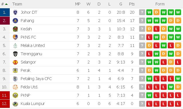 carta liga super 2019