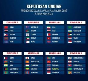 keputusan undian piala dunia pusingan 2 2022, malaysia kumpulan g pusingan kedua piala dunia 2022, malaysia di kumpulan mana pusingan kedua piala dunia 2022,