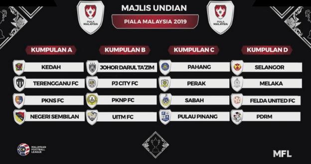 keputusan undian piala malaysia 2019, undian piala malaysia 2019,
