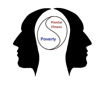 The Craziness of insanity and poverty