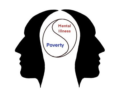 Poverty Insanity