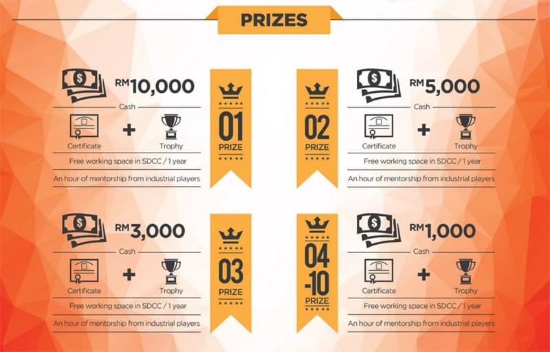 top-ec-merchant-awards-2016-sitec