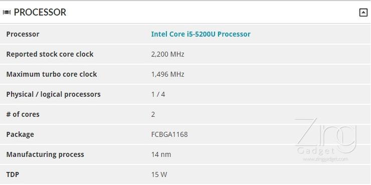 rog-gr6-processor