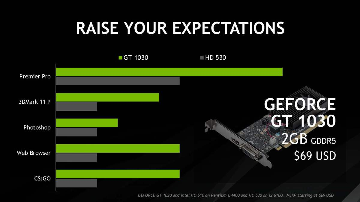 NVIDIA GEFORCE GT 1030_Page_6
