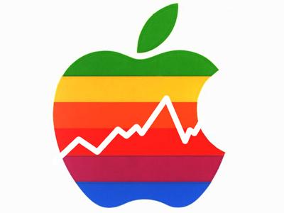 apple-stock1