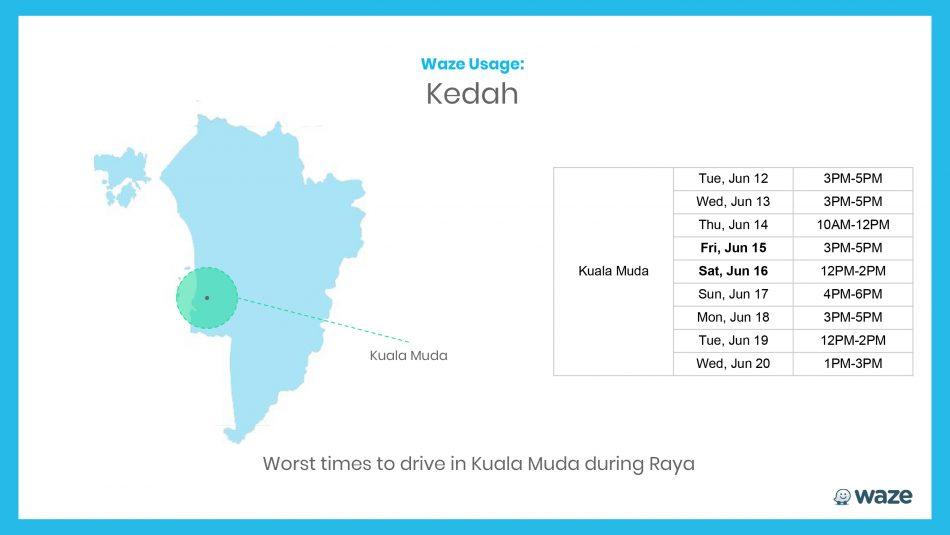 Kedah-Kuala-Muda-950x535
