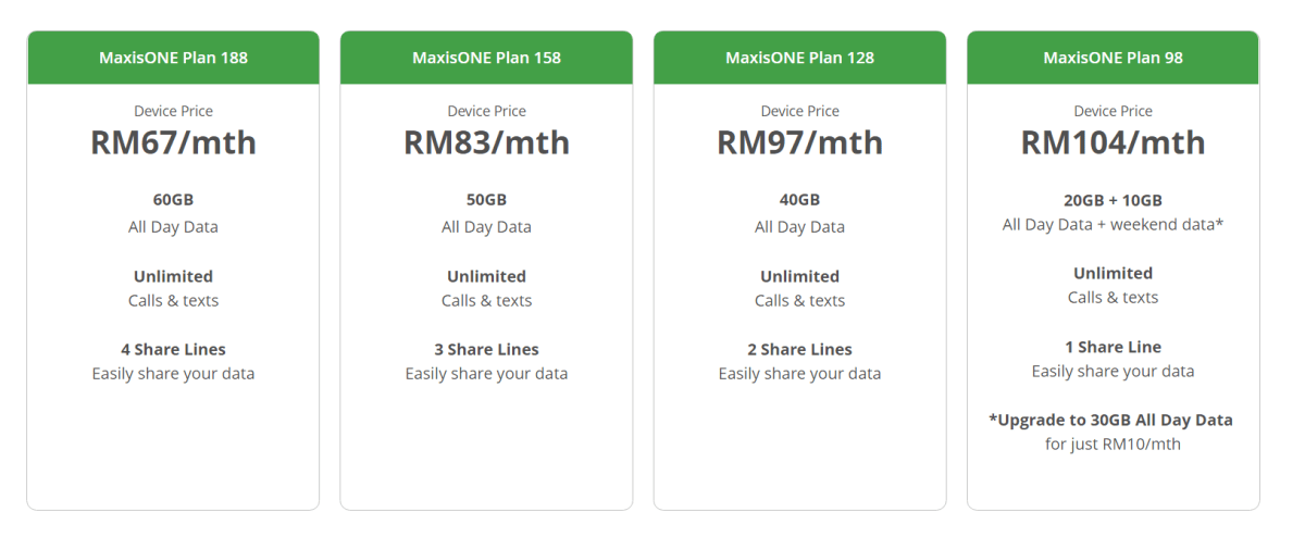 Maxis offers BlackShark 2 as lowest as RM67 per month