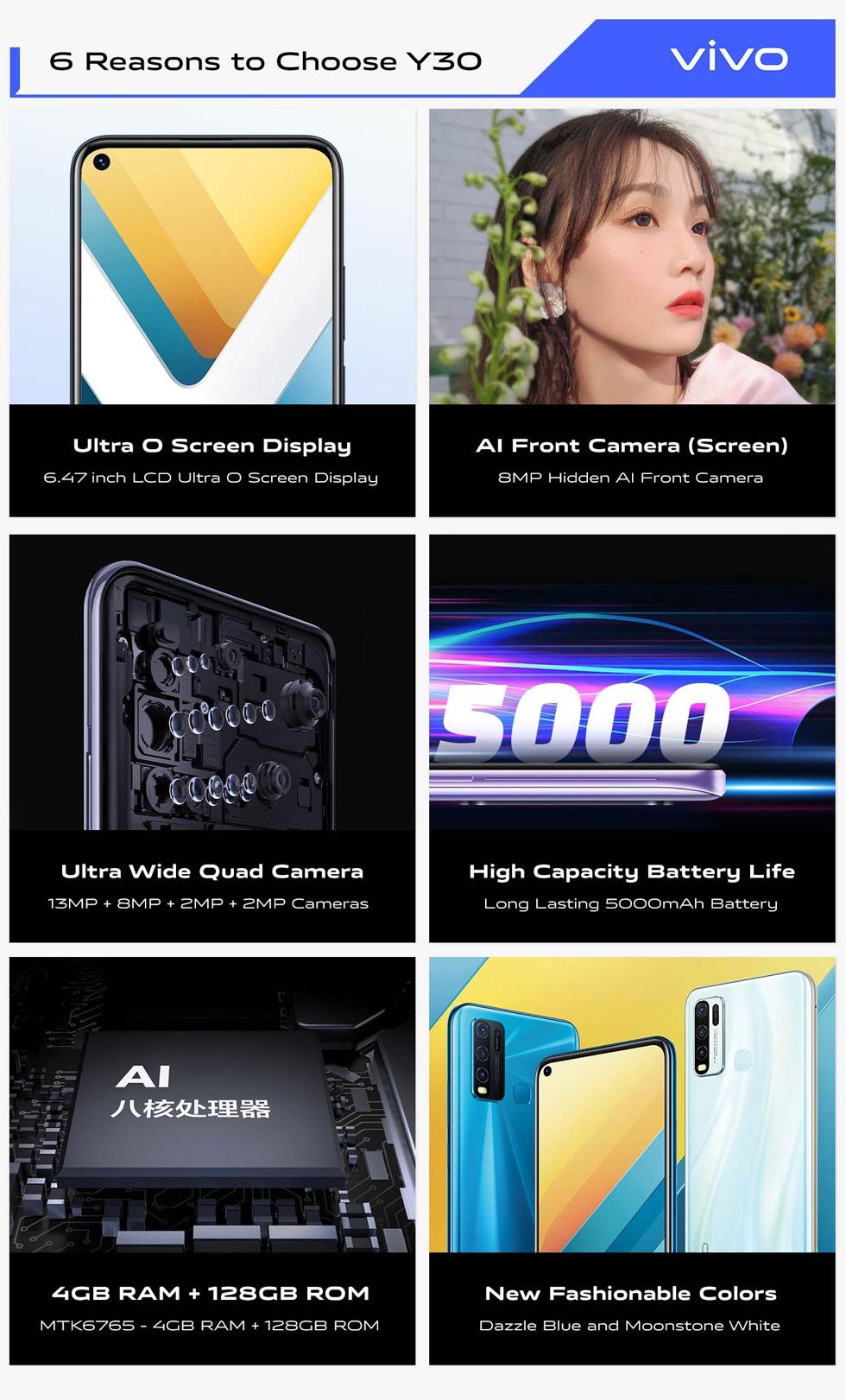 vivo Y30大马发布:6.47寸挖孔屏、Helio P35、后置超广角四摄、5000mAh电池,售RM899! Vivo-Y30-1-1-2.jpg?r