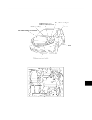 Nissan Note Fuse Box Diagram | Wiring Library