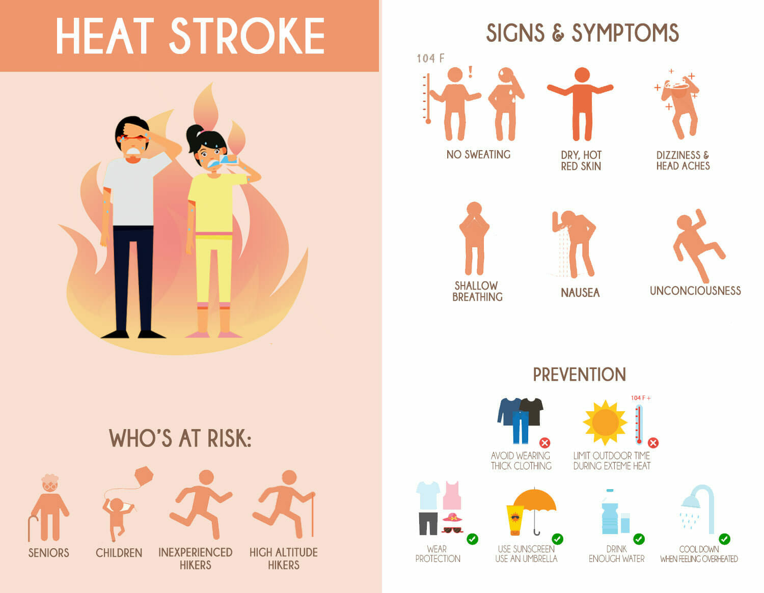 Heat Stroke (sunstroke Signs, Symptoms, First Aid, and