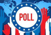 Joe Biden Leads Democratic Poll