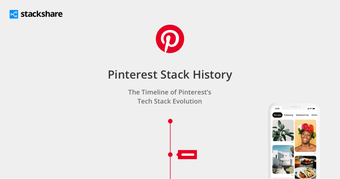 pinterest tech stack stackshare timeline decisions 12 |  Uncategorized | infrasture development