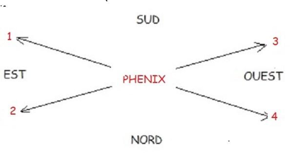 L'attribut alt de cette image est vide, son nom de fichier est PHENIXHCG-1024x541.jpg.