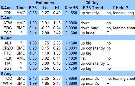 earnings-2nd-wk-aug.jpg