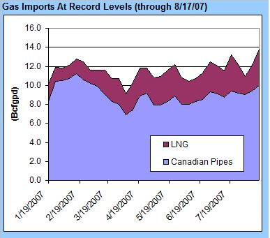 imports-stacked-082207.jpg