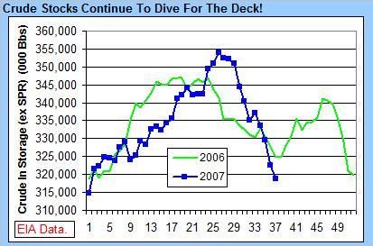 crude-stocks-091907.jpg