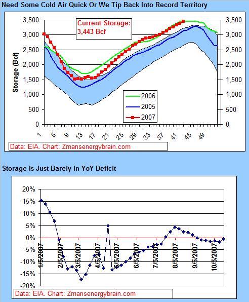 gas-graph-102507aaa.jpg