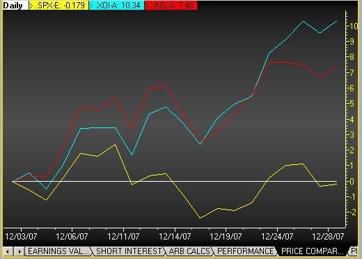 chart-1-dec-2007.jpg