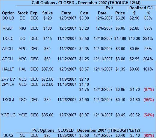 closed-december-121407aaa.jpg