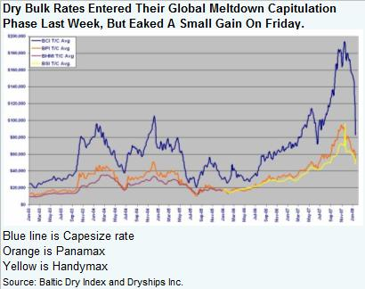 drybulk-rates-011808.jpg