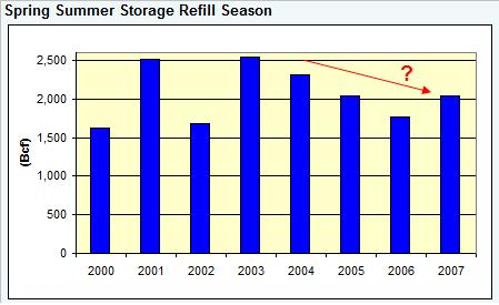 gas-storage-refill-season.jpg