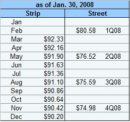 street-vs-strip-013008aaa.jpg