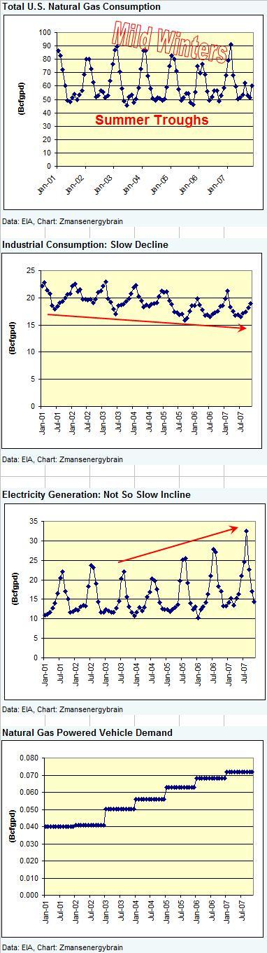 ng-demand-graphs.jpg
