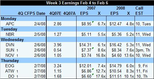 week-3-earnings.jpg