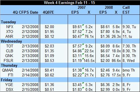 week-4-earnings.jpg